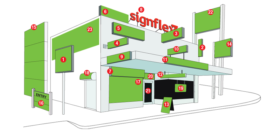 signflex-signage